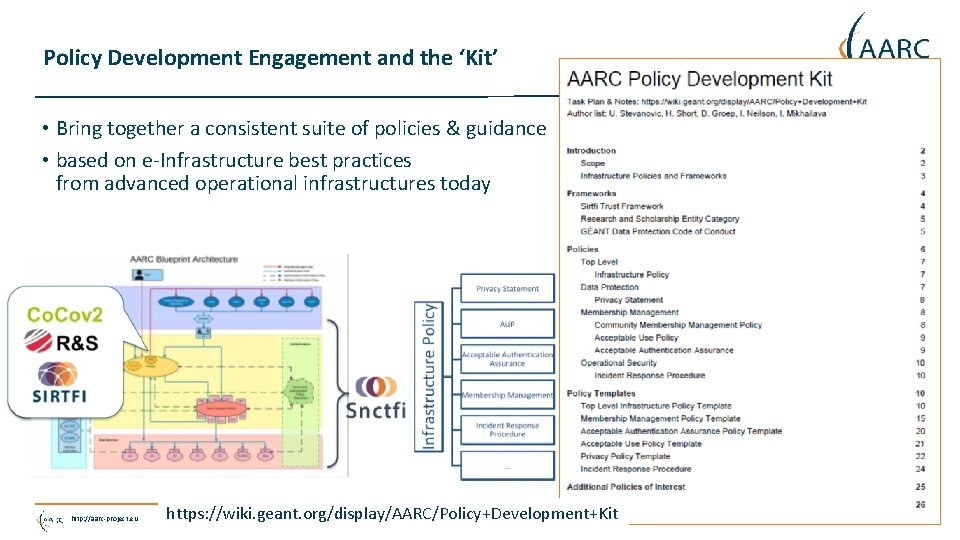Policy Development Engagement and the 'Kit' • Bring together a consistent suite of policies