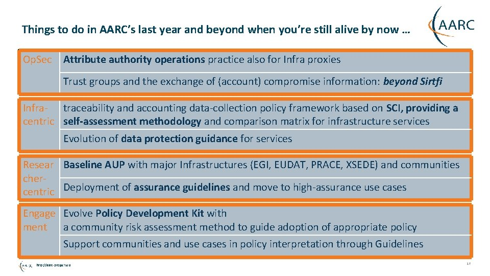 Things to do in AARC's last year and beyond when you're still alive by