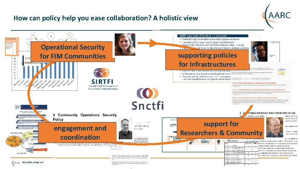 How can policy help you ease collaboration? A holistic view bulk model Operational Security