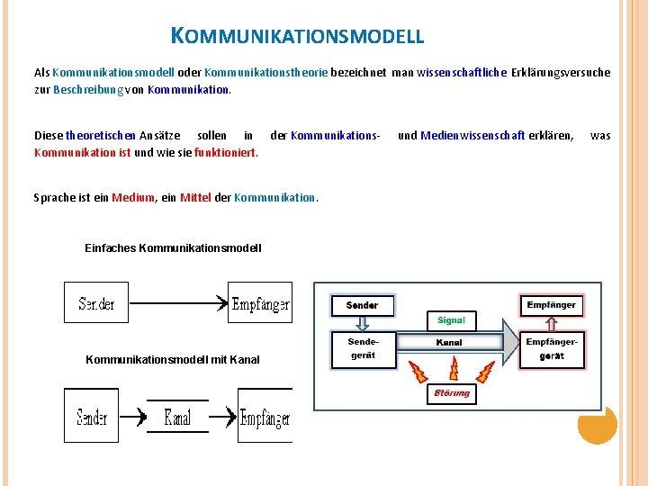 KOMMUNIKATIONSMODELL Als Kommunikationsmodell oder Kommunikationstheorie bezeichnet man wissenschaftliche Erklärungsversuche zur Beschreibung von Kommunikation. Diese