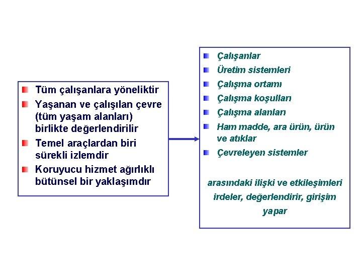 Çalışanlar Üretim sistemleri Tüm çalışanlara yöneliktir Yaşanan ve çalışılan çevre (tüm yaşam alanları) birlikte
