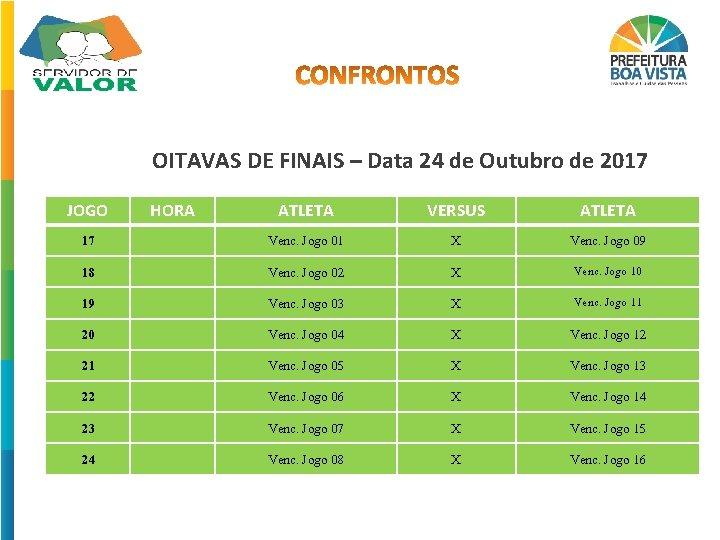 OITAVAS DE FINAIS – Data 24 de Outubro de 2017 JOGO HORA ATLETA VERSUS