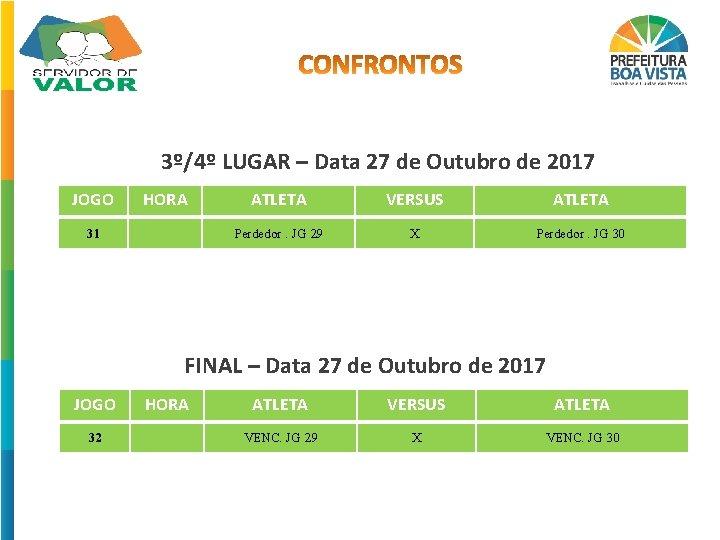 3º/4º LUGAR – Data 27 de Outubro de 2017 JOGO HORA 31 ATLETA VERSUS