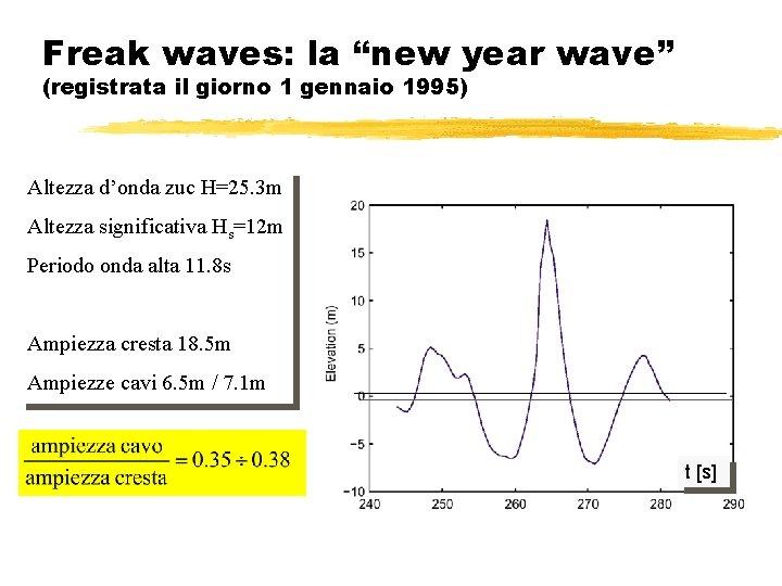 """Freak waves: la """"new year wave"""" (registrata il giorno 1 gennaio 1995) Altezza d'onda"""