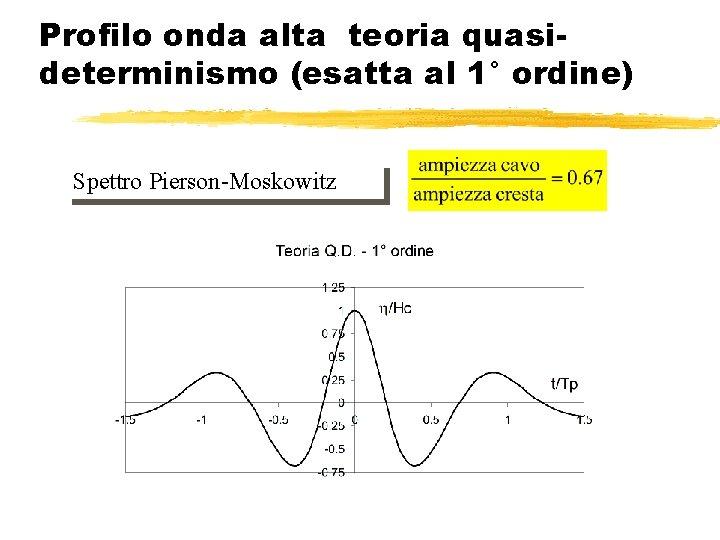 Profilo onda alta teoria quasideterminismo (esatta al 1° ordine) Spettro Pierson-Moskowitz