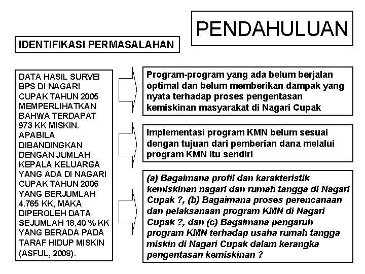 IDENTIFIKASI PERMASALAHAN DATA HASIL SURVEI BPS DI NAGARI CUPAK TAHUN 2005 MEMPERLIHATKAN BAHWA TERDAPAT