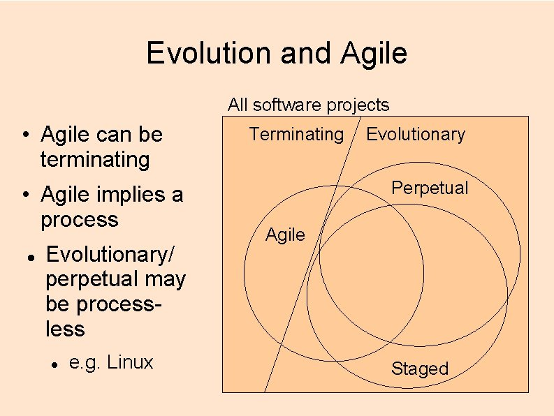 Evolution and Agile All software projects • Agile can be terminating • Agile implies