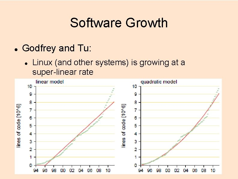 Software Growth Godfrey and Tu: Linux (and other systems) is growing at a super-linear