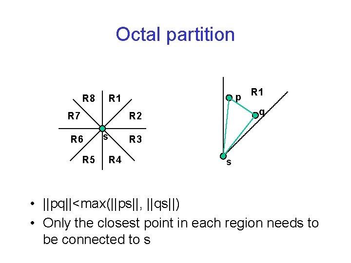 Octal partition R 8 p R 1 q R 1 R 7 R 2