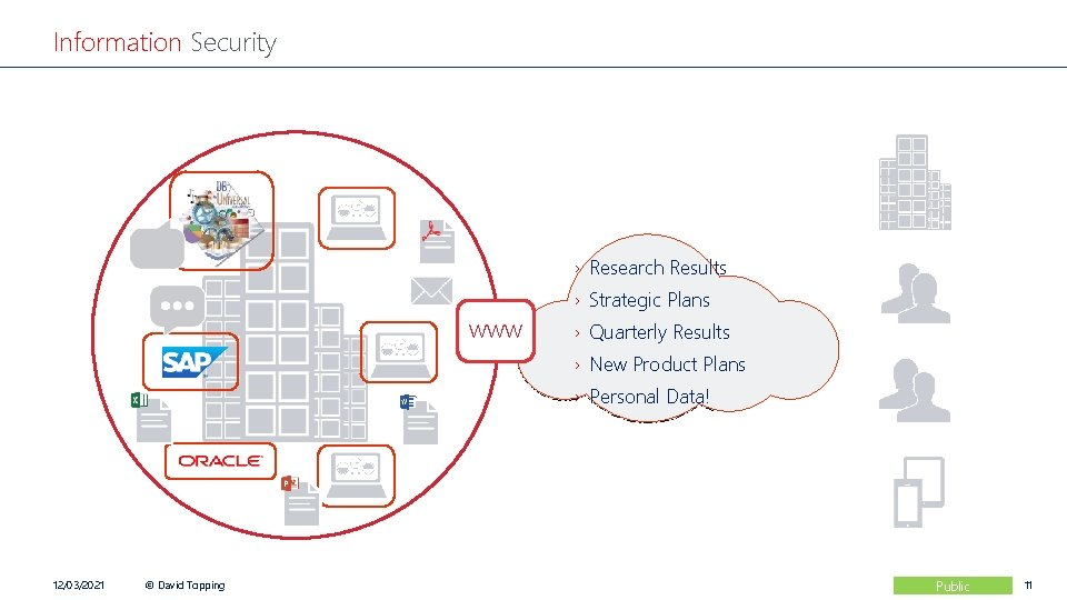 Information Security › Research Results www › Strategic Plans › Quarterly Results › New