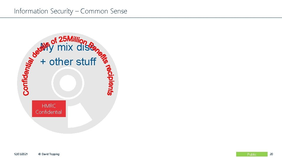 Information Security – Common Sense My mix disc + other stuff HMRC Confidential 12/03/2021