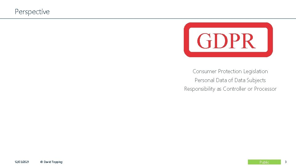 Perspective GDPR Consumer Protection Legislation Personal Data of Data Subjects Responsibility as Controller or