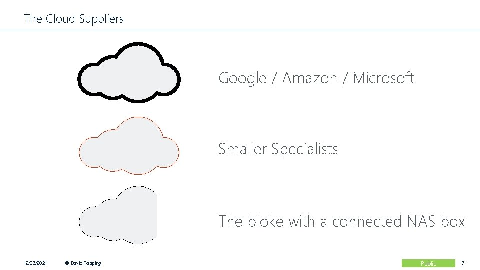 The Cloud Suppliers Google / Amazon / Microsoft Smaller Specialists The bloke with a