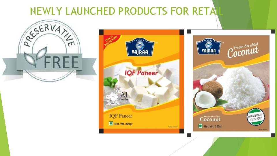 NEWLY LAUNCHED PRODUCTS FOR RETAIL
