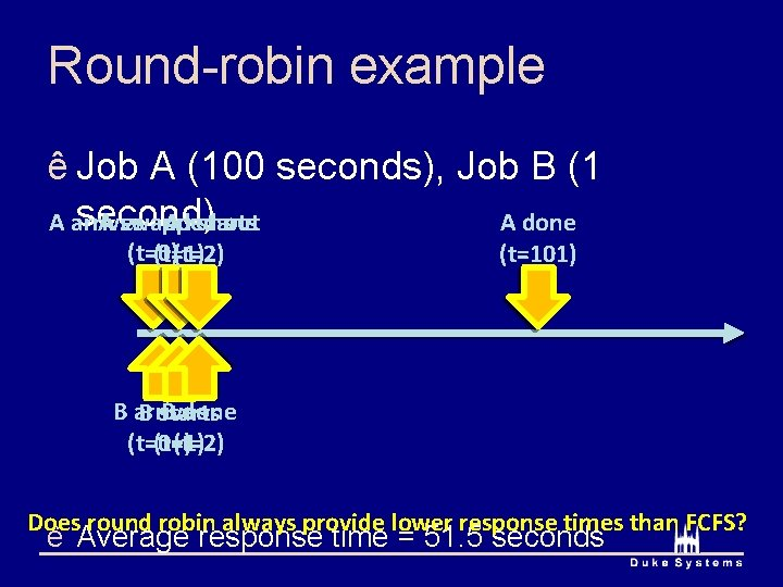 Round-robin example ê Job A (100 seconds), Job B (1 second) A arrives and