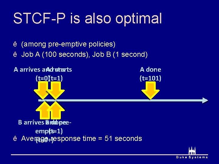 STCF-P is also optimal ê (among pre-emptive policies) ê Job A (100 seconds), Job