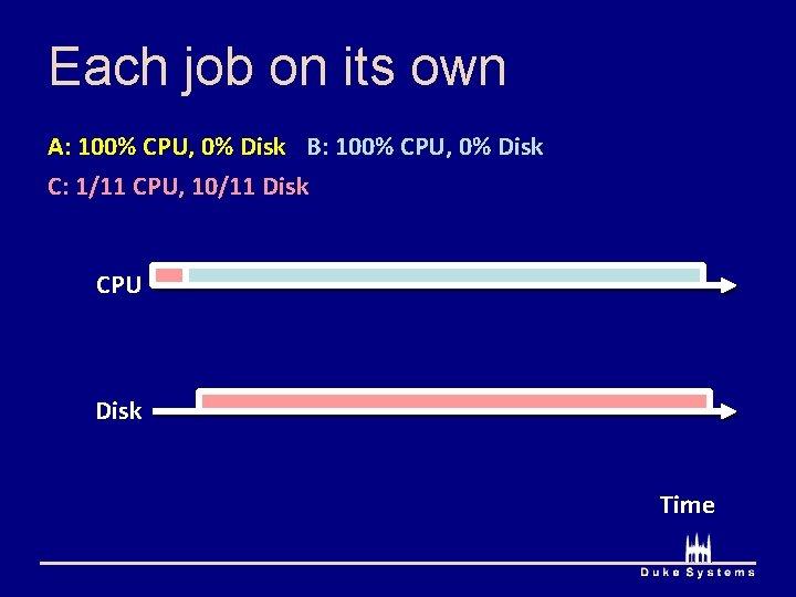 Each job on its own A: 100% CPU, 0% Disk B: 100% CPU, 0%