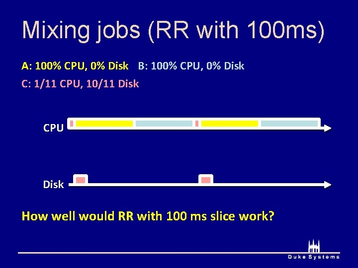Mixing jobs (RR with 100 ms) A: 100% CPU, 0% Disk B: 100% CPU,