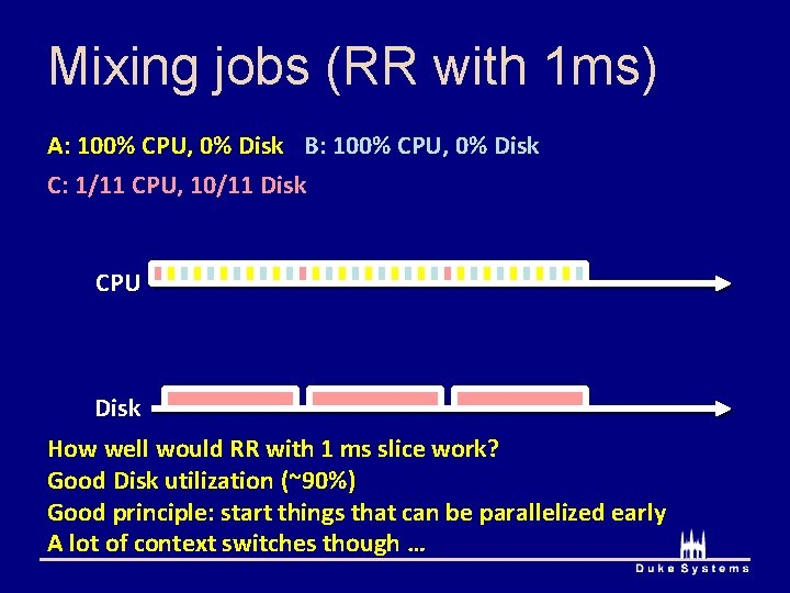 Mixing jobs (RR with 1 ms) A: 100% CPU, 0% Disk B: 100% CPU,