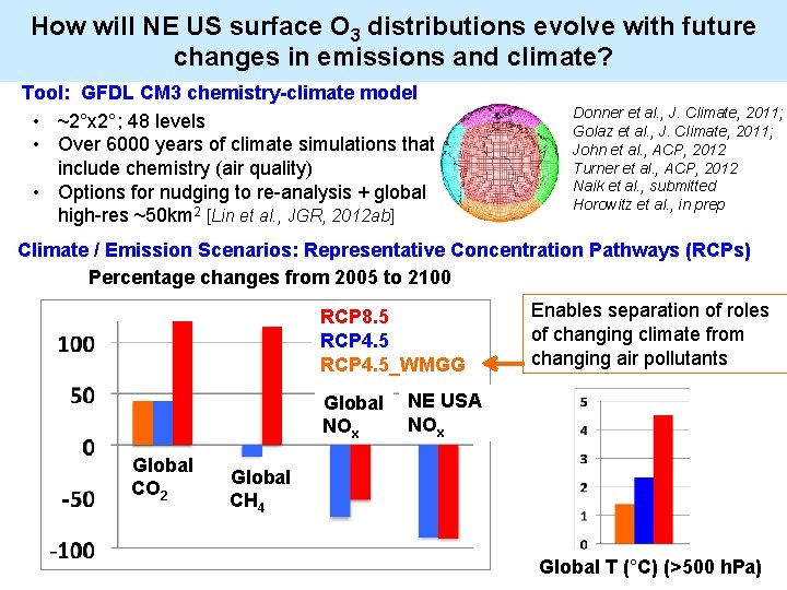 How will NE US surface O 3 distributions evolve with future changes in emissions