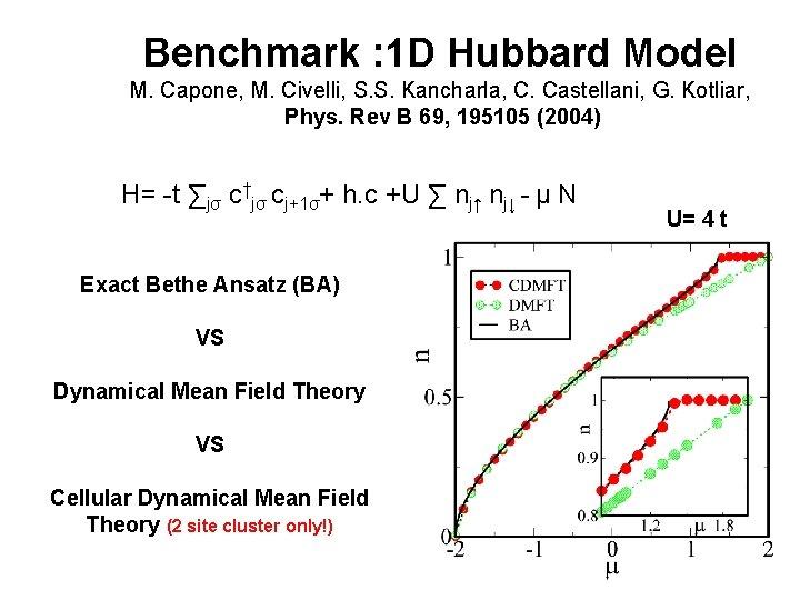Benchmark : 1 D Hubbard Model M. Capone, M. Civelli, S. S. Kancharla, C.