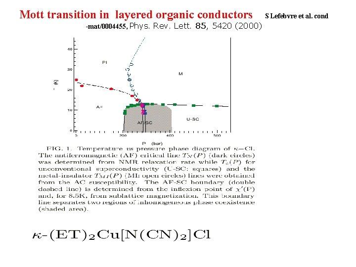 Mott transition in layered organic conductors -mat/0004455, Phys. Rev. Lett. 85, 5420 (2000) S