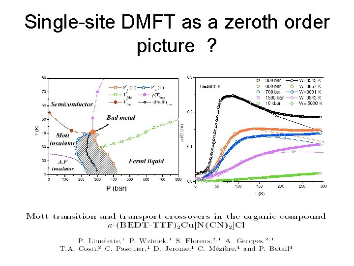 Single-site DMFT as a zeroth order picture ?