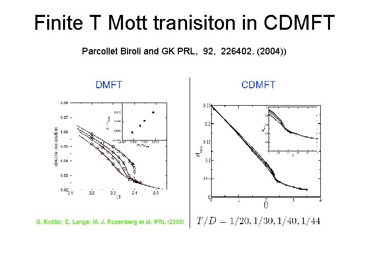 Finite T Mott tranisiton in CDMFT Parcollet Biroli and GK PRL, 92, 226402. (2004))