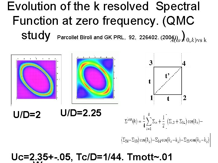 Evolution of the k resolved Spectral Function at zero frequency. (QMC study Parcollet Biroli