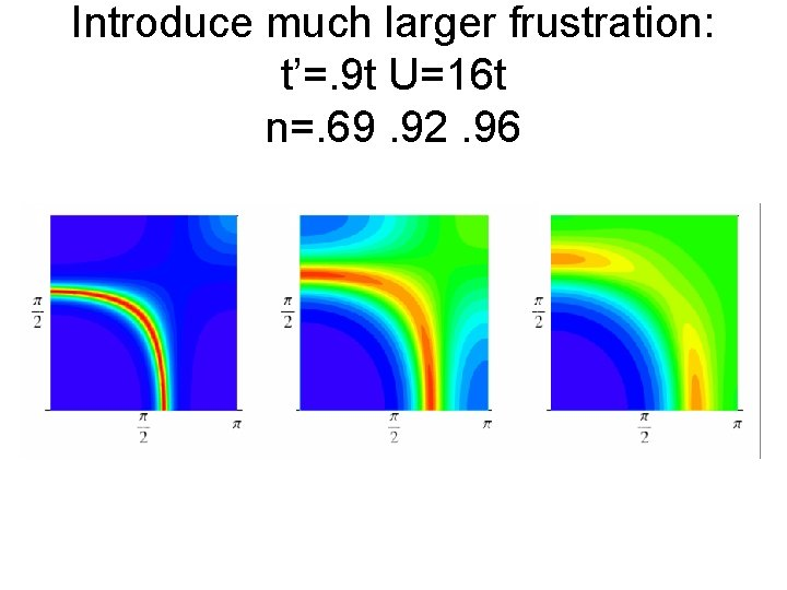 Introduce much larger frustration: t'=. 9 t U=16 t n=. 69. 92. 96