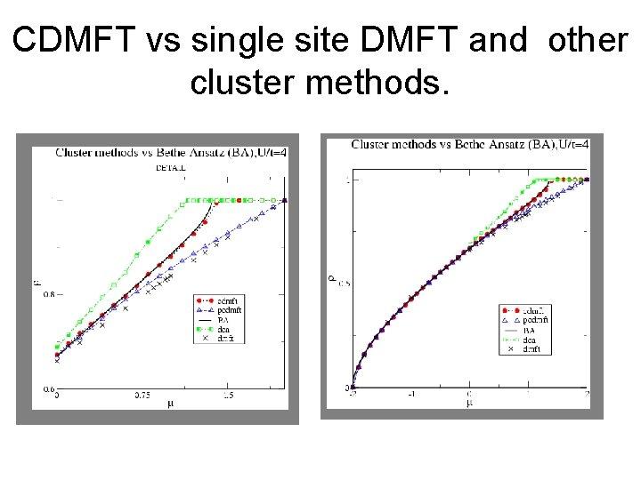 CDMFT vs single site DMFT and other cluster methods.