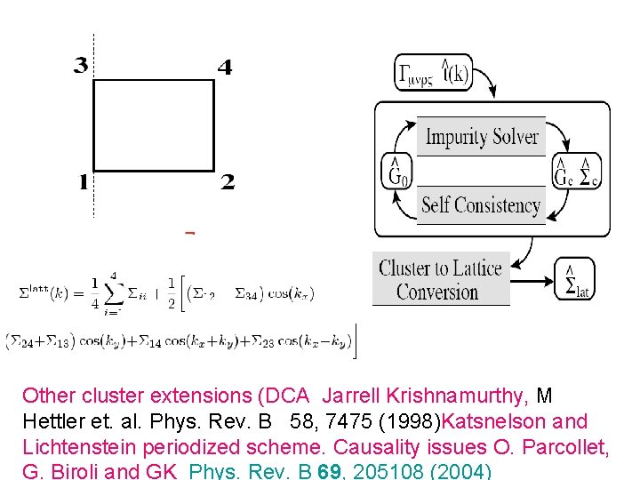Other cluster extensions (DCA Jarrell Krishnamurthy, M Hettler et. al. Phys. Rev. B 58,