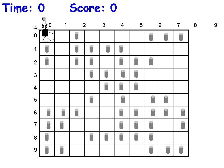 Time: 0 Score: 0 0 0 1 2 3 4 5 6 7 8