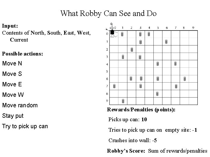 What Robby Can See and Do Input: Contents of North, South, East, West, Current