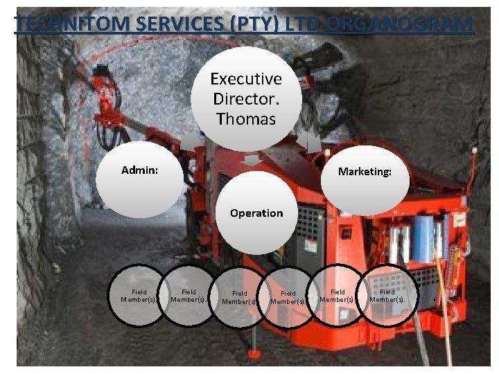 TECHNITOM SERVICES (PTY) LTD ORGANOGRAM Executive Director. Thomas Admin: Marketing: Operation Field Member(s).