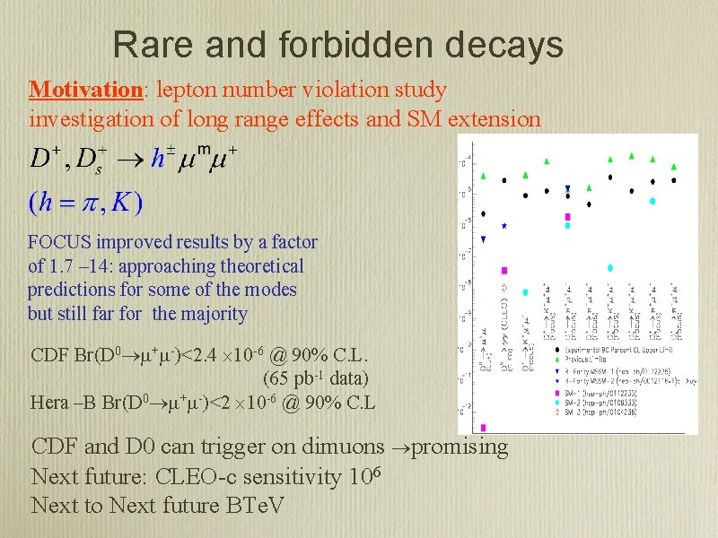 Rare and forbidden decays Motivation: lepton number violation study investigation of long range effects