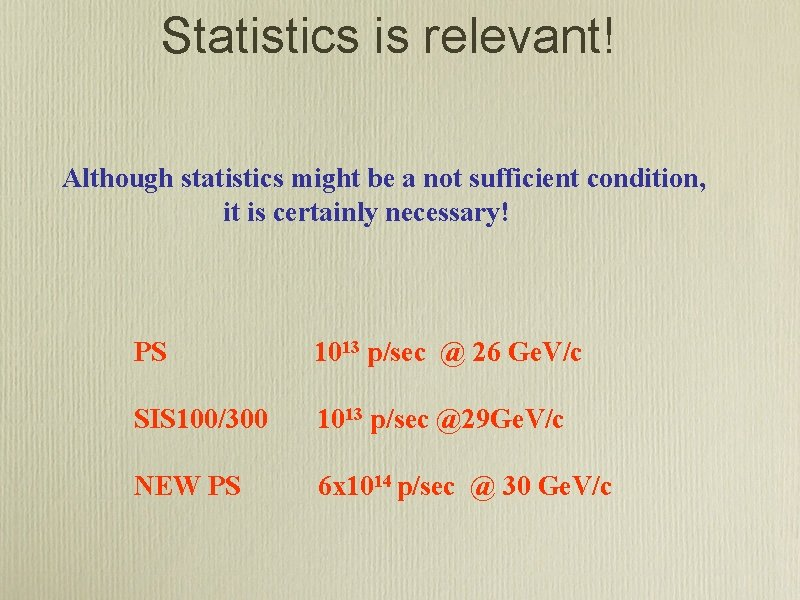 Statistics is relevant! Although statistics might be a not sufficient condition, it is certainly
