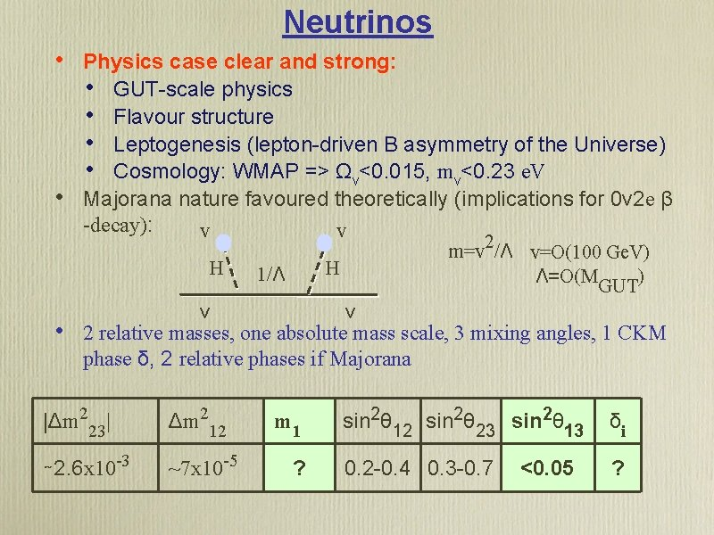 Neutrinos • • Physics case clear and strong: • GUT-scale physics • Flavour structure