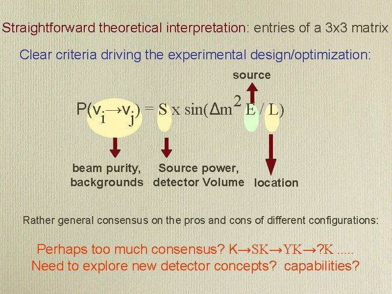 Straightforward theoretical interpretation: entries of a 3 x 3 matrix Clear criteria driving the