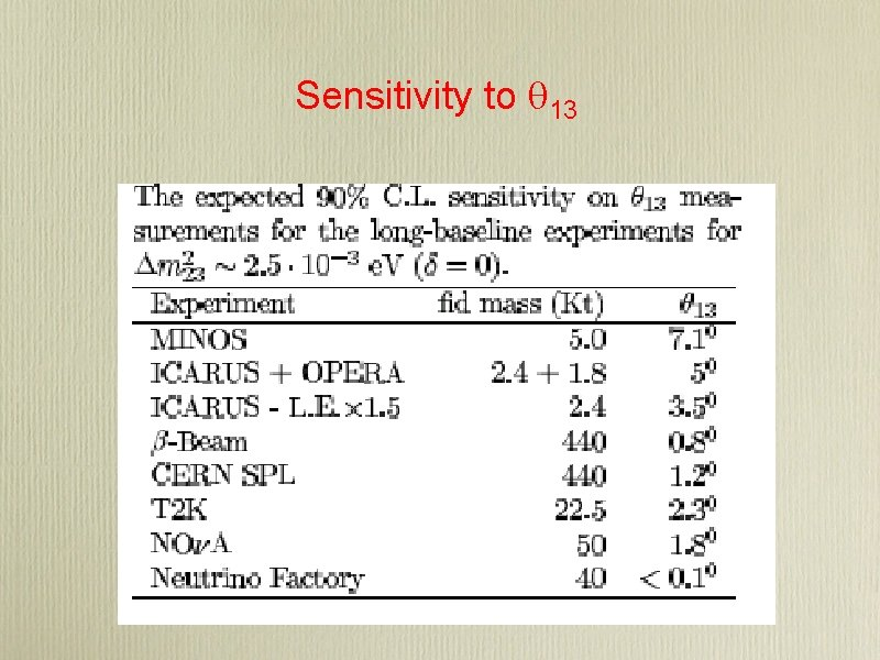 Sensitivity to q 13