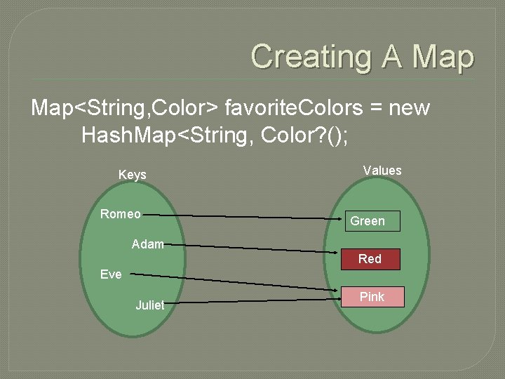 Creating A Map<String, Color> favorite. Colors = new Hash. Map<String, Color? (); Keys Romeo