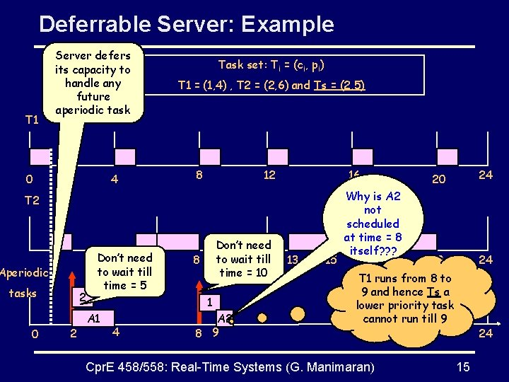 Deferrable Server: Example Server defers its capacity to handle any future aperiodic task T