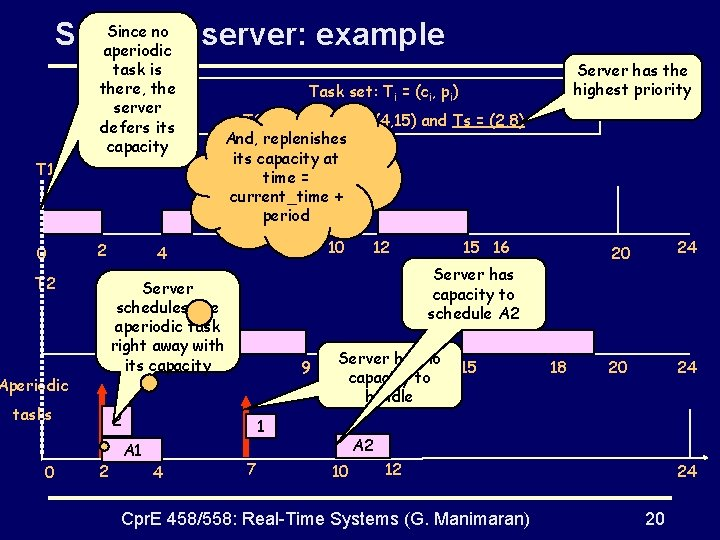 Since no Sporadic server: example aperiodic task is there, the server defers its capacity