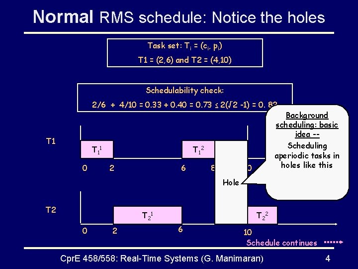 Normal RMS schedule: Notice the holes Task set: Ti = (ci, pi) T 1