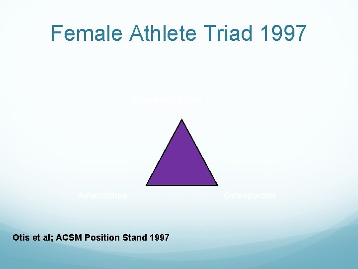 Female Athlete Triad 1997 Disordered eating Amenorrhea Otis et al; ACSM Position Stand 1997