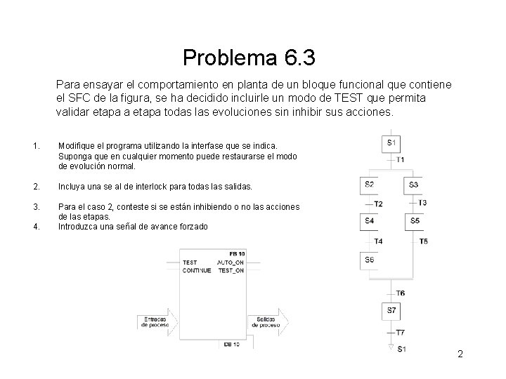 Problema 6. 3 Para ensayar el comportamiento en planta de un bloque funcional que