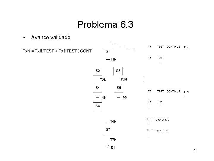 Problema 6. 3 • Avance validado 4