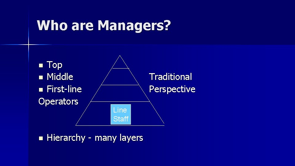 Who are Managers? Top n Middle n First-line Operators n n Traditional Perspective Line