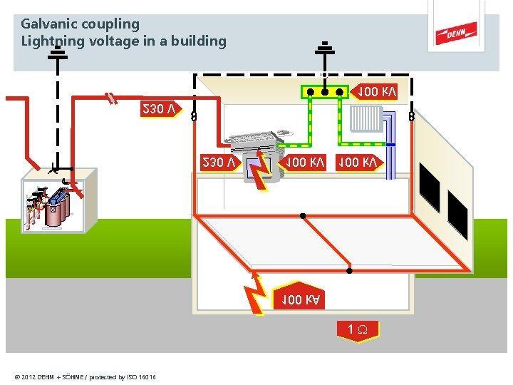 Galvanic coupling Lightning voltage in a building 100 k. V 230 V 100 k.