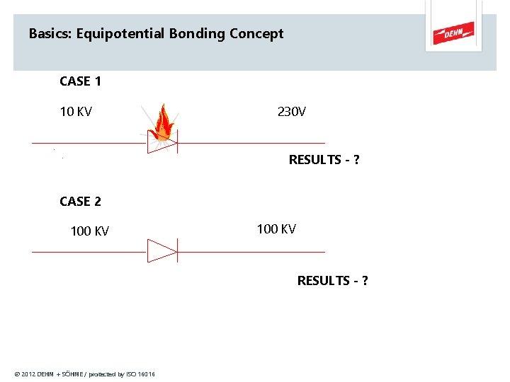 Basics: Equipotential Bonding Concept CASE 1 10 KV 230 V RESULTS - ? CASE